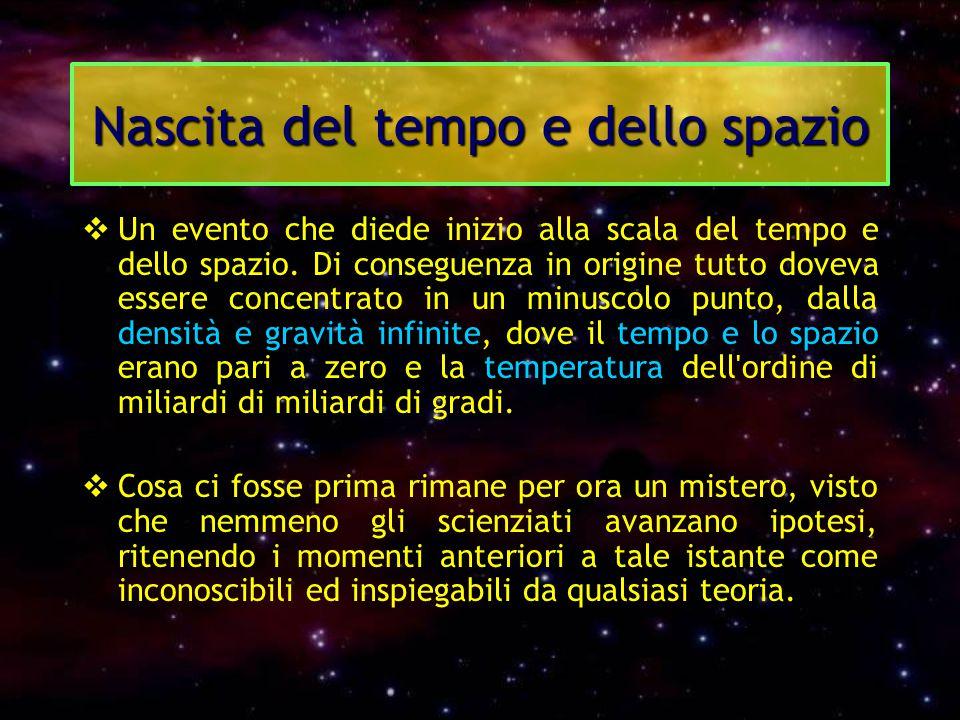Nascita del tempo e dello spazio  Un evento che diede inizio alla scala del tempo e dello spazio. Di conseguenza in origine tutto doveva essere conce