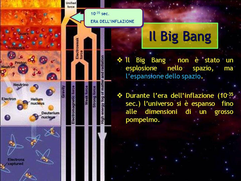 Il Big Bang  Il Big Bang non è stato un esplosione nello spazio, ma l'espansione dello spazio.  Durante l'era dell'inflazione (10 -35 sec.) l'univer