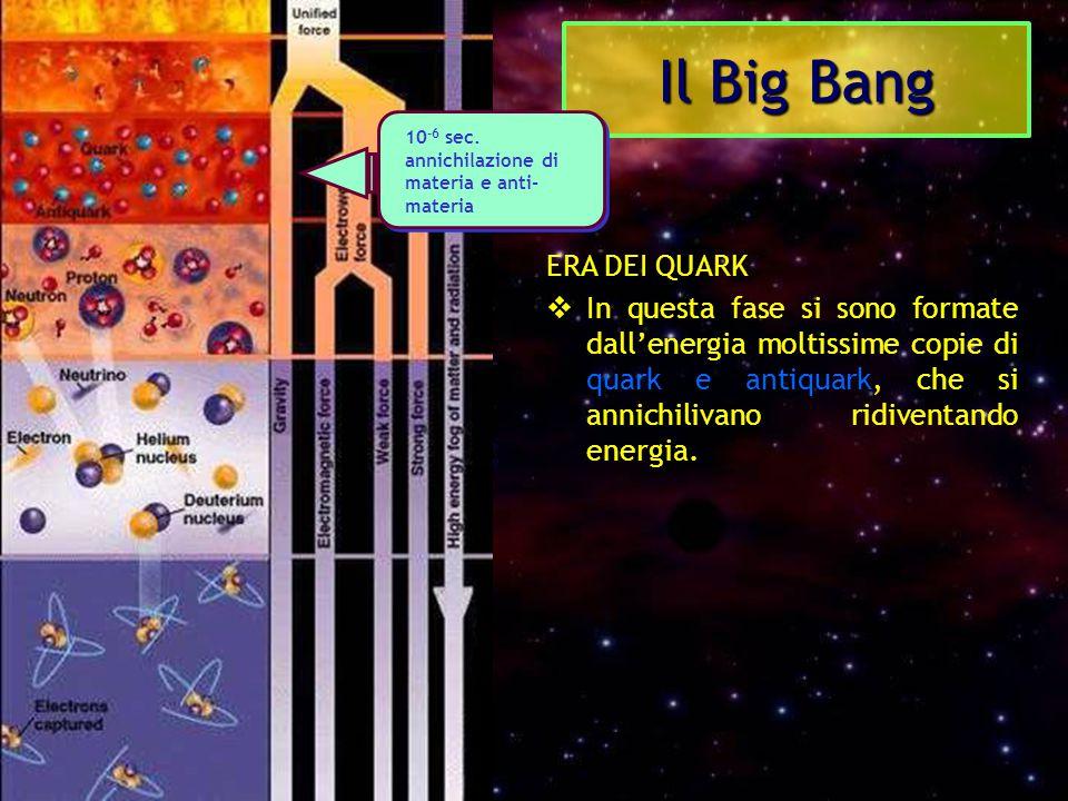 Il Big Bang ERA DEI QUARK  In questa fase si sono formate dall'energia moltissime copie di quark e antiquark, che si annichilivano ridiventando energ