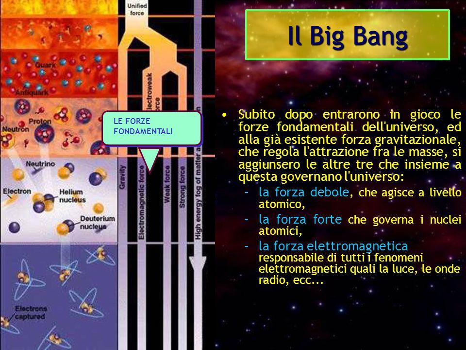 Subito dopo entrarono in gioco le forze fondamentali dell'universo, ed alla già esistente forza gravitazionale, che regola l'attrazione fra le masse,
