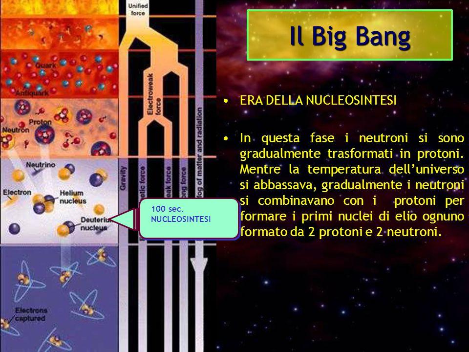 ERA DELLA NUCLEOSINTESI In questa fase i neutroni si sono gradualmente trasformati in protoni. Mentre la temperatura dell'universo si abbassava, gradu