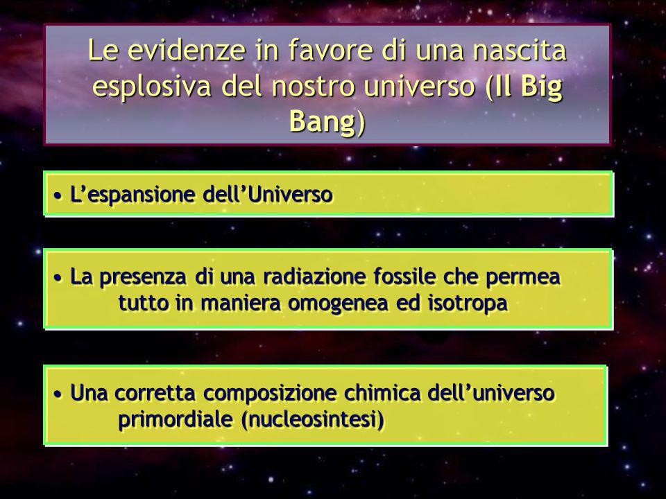Le evidenze in favore di una nascita esplosiva del nostro universo (Il Big Bang) L'espansione dell'Universo L'espansione dell'Universo La presenza di