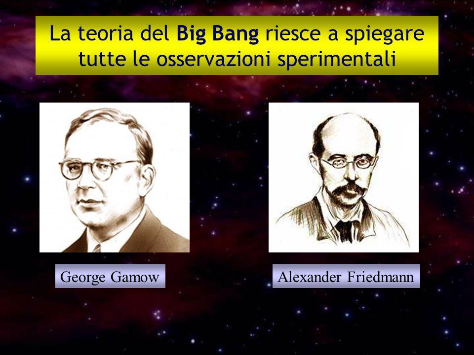 La teoria del Big Bang riesce a spiegare tutte le osservazioni sperimentali George GamowAlexander Friedmann