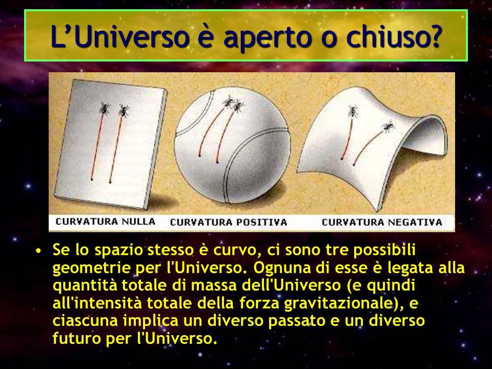 Se lo spazio stesso è curvo, ci sono tre possibili geometrie per l'Universo. Ognuna di esse è legata alla quantità totale di massa dell'Universo (e qu