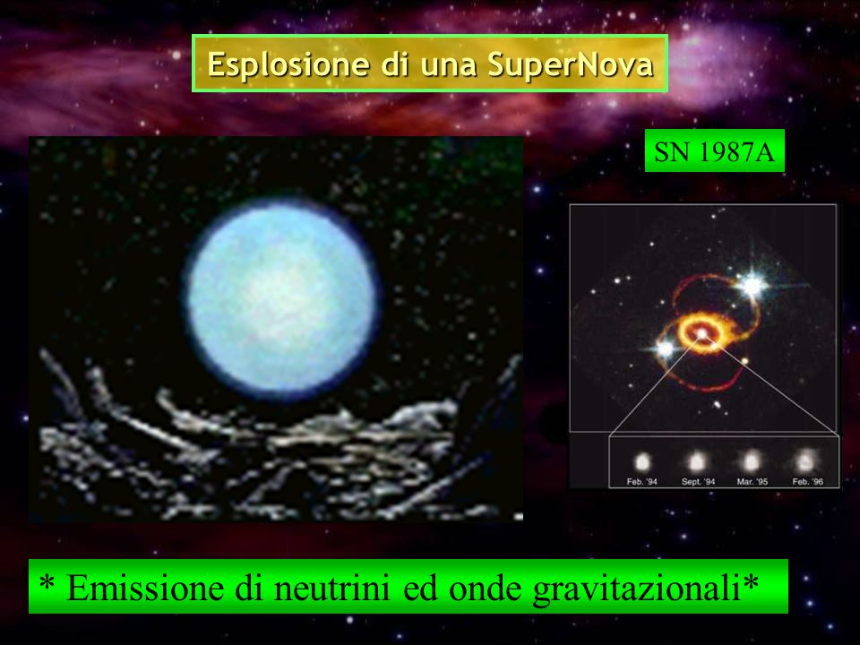 t = 15 10 9 anni: vita, noi, ora, T = 3 K t = 5 10 9: anni galassie t = 1 10 9 anni: Proto-galassie t = 3 10 5 anni: Disaccoppiamento materia-radiazione T=3000 K t = 10 4 anni: Inizia l'era dominata dalla materia T= 1.8 10 4 K t = 180 s: Nucleosintesi T=7.5 10 8 K t = 1 s: Annichilazione elettroni-positroni T=10 10 K t = 10 -43 s: Tempo di PlancK: Limite della fisica moderna t ~ 10 -10 s: Separazione forza elettro-debole T=10 15 K t ~ 10 -4 s: Era leptonica t < 10 -6 s: i quarks si combinano in p e n T=10 13 K era della radiazione t < 10 -36 s: Era della Grande Unificazione T=10 28 K era della materia