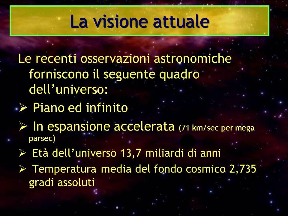 Le recenti osservazioni astronomiche forniscono il seguente quadro dell'universo:  Piano ed infinito  In espansione accelerata (71 km/sec per mega p