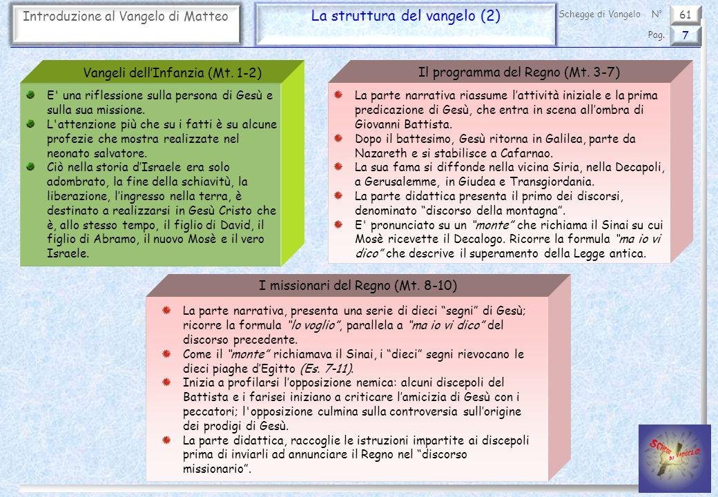 61 Introduzione al Vangelo di Matteo La struttura del vangelo (3) 8 Pag.