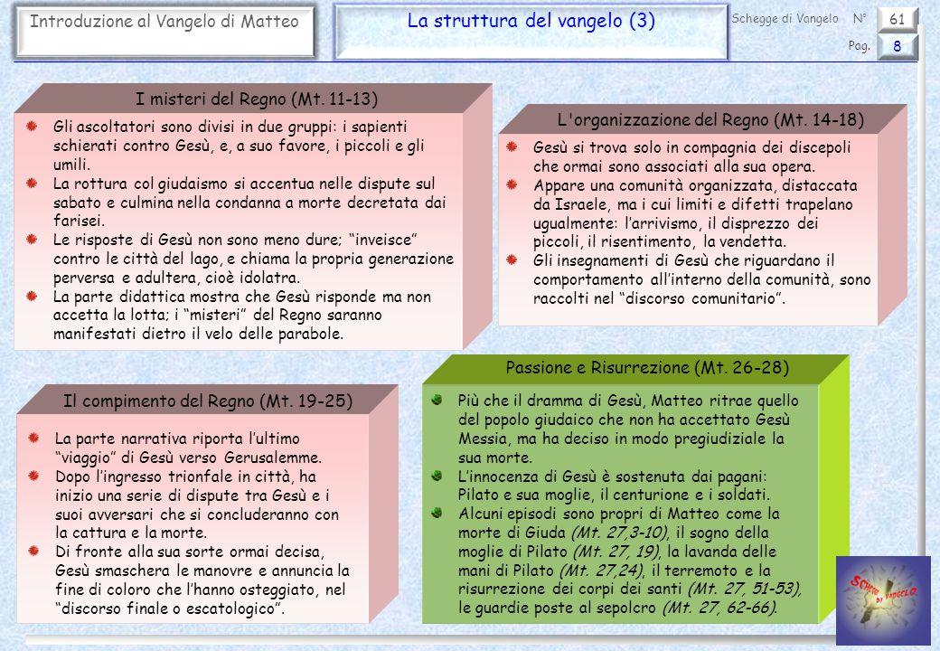 61 Introduzione al Vangelo di Matteo La struttura del vangelo (3) 8 Pag. Schegge di VangeloN° Passione e Risurrezione (Mt. 26-28) Più che il dramma di