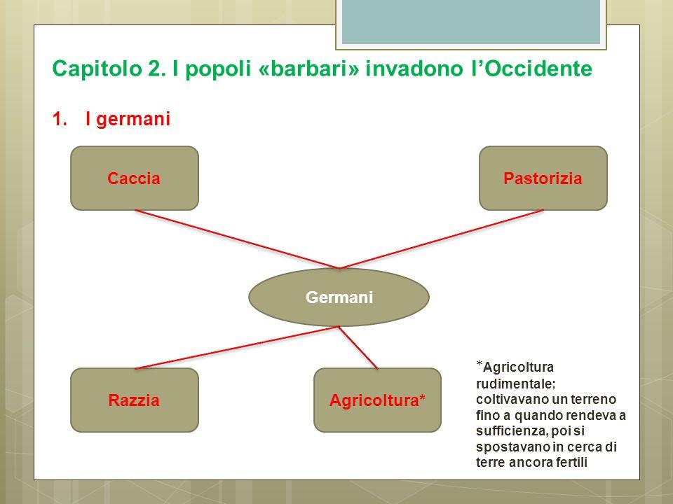 Capitolo 2. I popoli «barbari» invadono l'Occidente 1.I germani Germani CacciaPastorizia Agricoltura*Razzia * Agricoltura rudimentale: coltivavano un