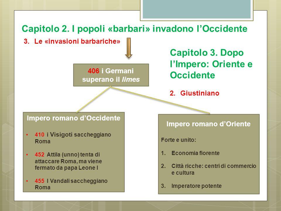 Capitolo 2. I popoli «barbari» invadono l'Occidente 3.Le «invasioni barbariche» 406 i Germani superano il limes Impero romano d'Occidente 410 i Visigo