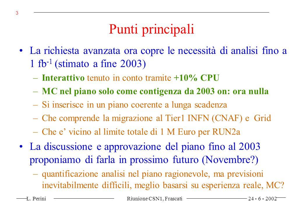 L. Perini Riunione CSN1, Frascati 24 - 6 - 2002 3 Punti principali La richiesta avanzata ora copre le necessità di analisi fino a 1 fb -1 (stimato a f