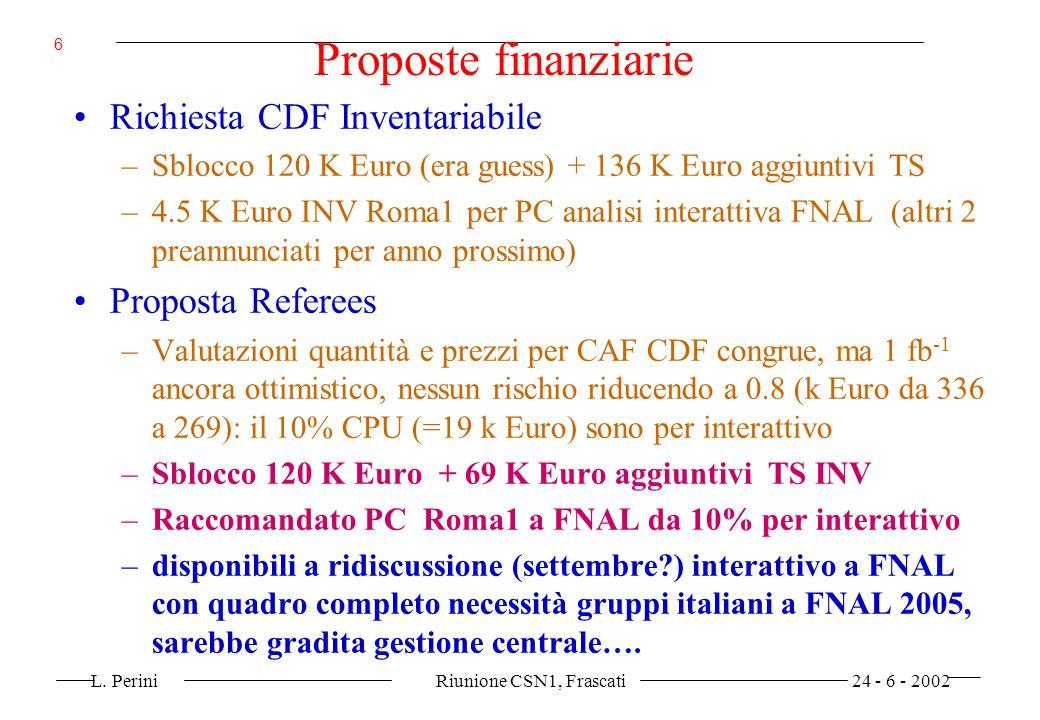 L. Perini Riunione CSN1, Frascati 24 - 6 - 2002 6 Proposte finanziarie Richiesta CDF Inventariabile –Sblocco 120 K Euro (era guess) + 136 K Euro aggiu
