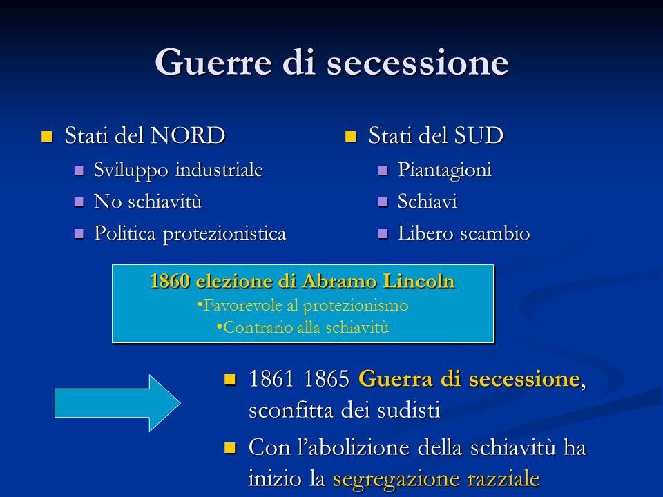 Guerre di secessione Stati del NORD Stati del NORD Sviluppo industriale Sviluppo industriale No schiavitù No schiavitù Politica protezionistica Politi