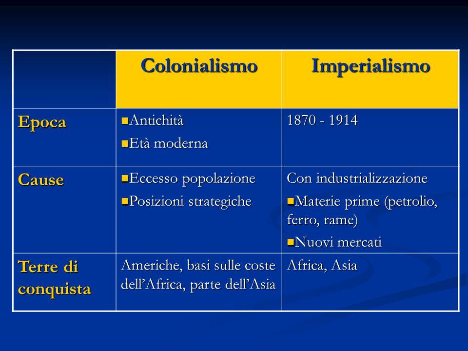 ColonialismoImperialismo Epoca Antichità Antichità Età moderna Età moderna 1870 - 1914 Cause Eccesso popolazione Eccesso popolazione Posizioni strateg