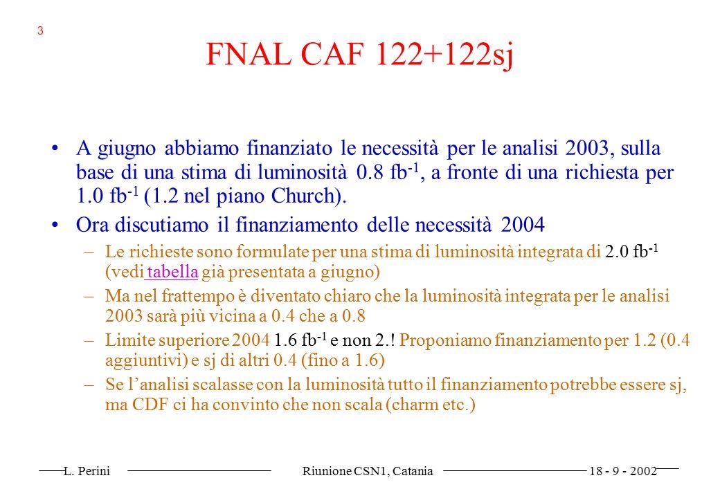 L. Perini Riunione CSN1, Catania 18 - 9 - 2002 3 FNAL CAF 122+122sj A giugno abbiamo finanziato le necessità per le analisi 2003, sulla base di una st