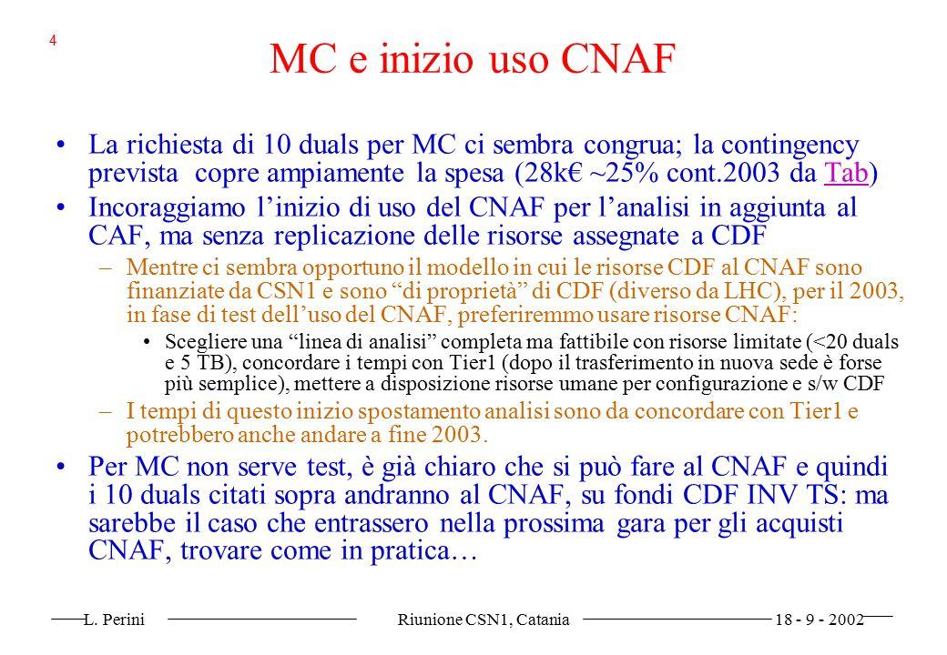 L. Perini Riunione CSN1, Catania 18 - 9 - 2002 4 MC e inizio uso CNAF La richiesta di 10 duals per MC ci sembra congrua; la contingency prevista copre
