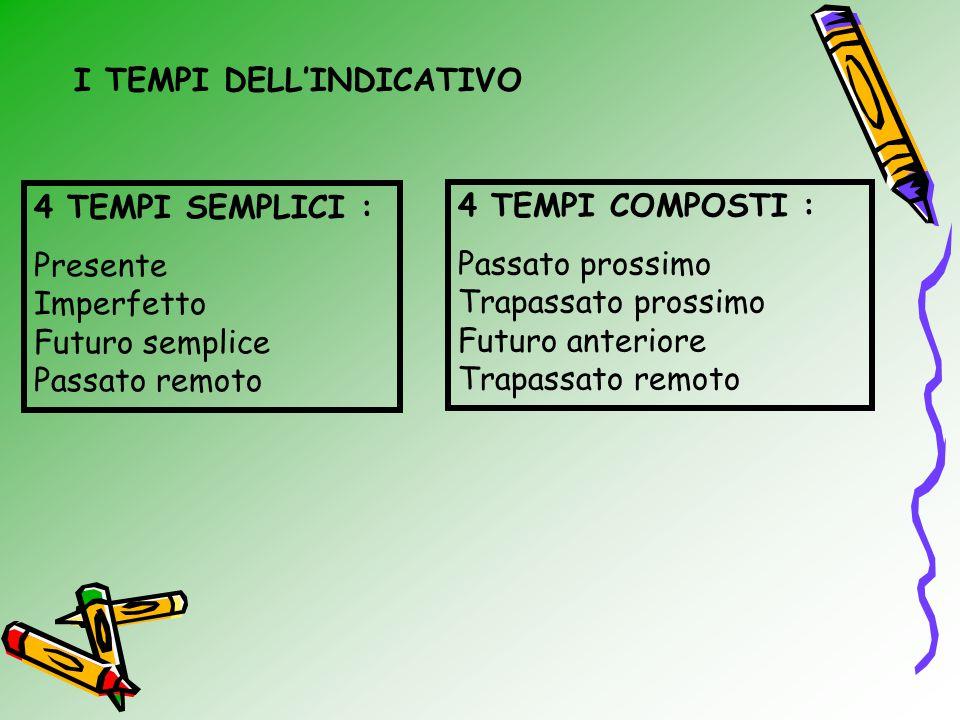I TEMPI DELL'INDICATIVO 4 TEMPI SEMPLICI : Presente Imperfetto Futuro semplice Passato remoto 4 TEMPI COMPOSTI : Passato prossimo Trapassato prossimo