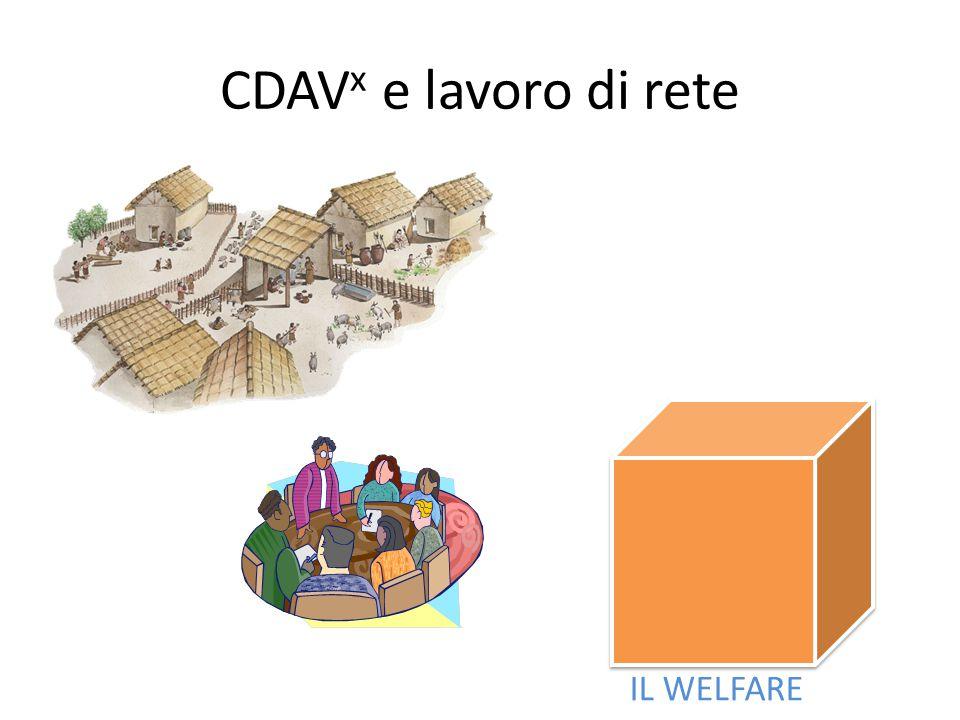 CDAV x e lavoro di rete IL WELFARE