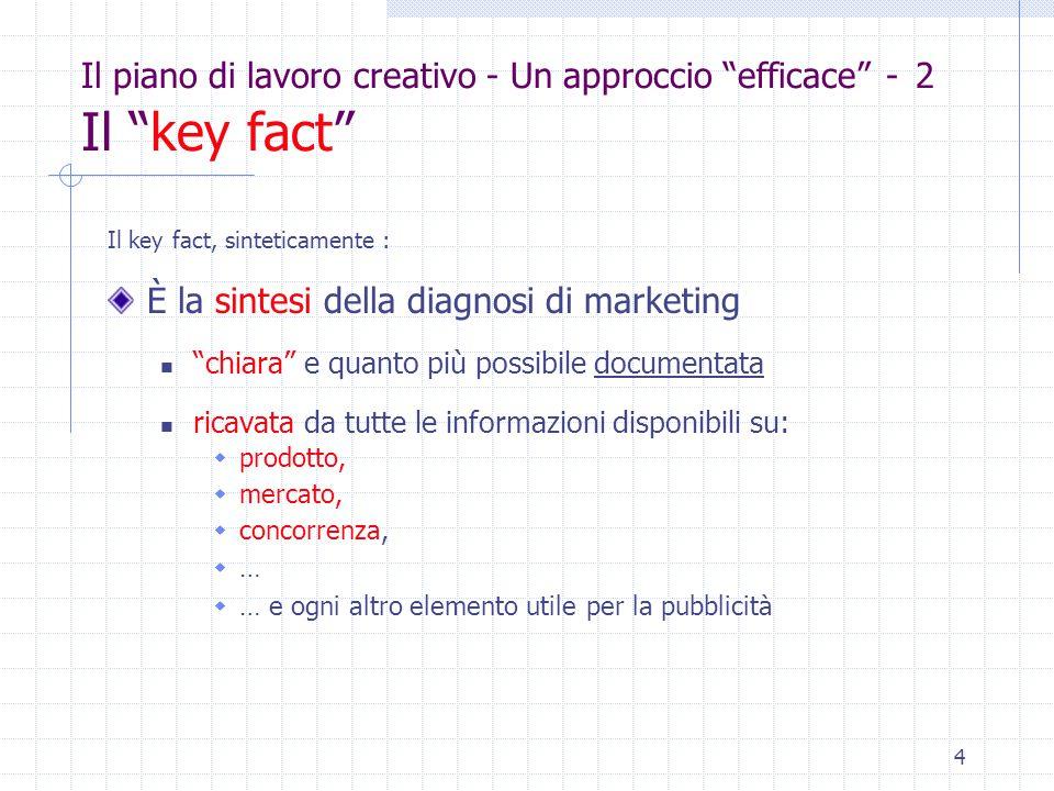 4 Il piano di lavoro creativo - Un approccio efficace - 2 Il key fact Il key fact, sinteticamente : È la sintesi della diagnosi di marketing chiara e quanto più possibile documentata ricavata da tutte le informazioni disponibili su:  prodotto,  mercato,  concorrenza,  …  … e ogni altro elemento utile per la pubblicità