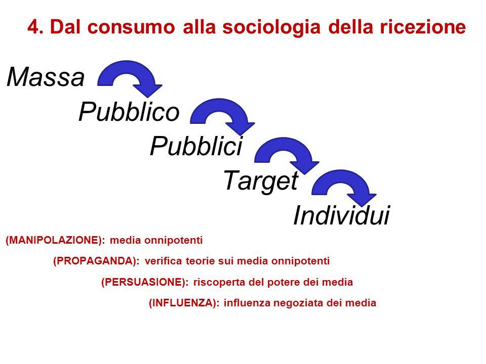 4. Dalla produzione al consumo Janet Wolff ha sottolineato che le analisi della prospettiva della produzione di cultura risultano disancorate dal cont