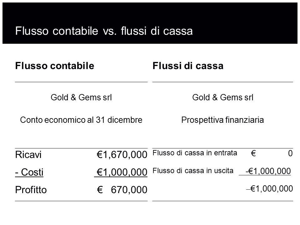 Flusso contabile vs. flussi di cassa Flusso contabile Gold & Gems srl Conto economico al 31 dicembre Ricavi€1,670,000 - Costi €1,000,000 Profitto€ 670
