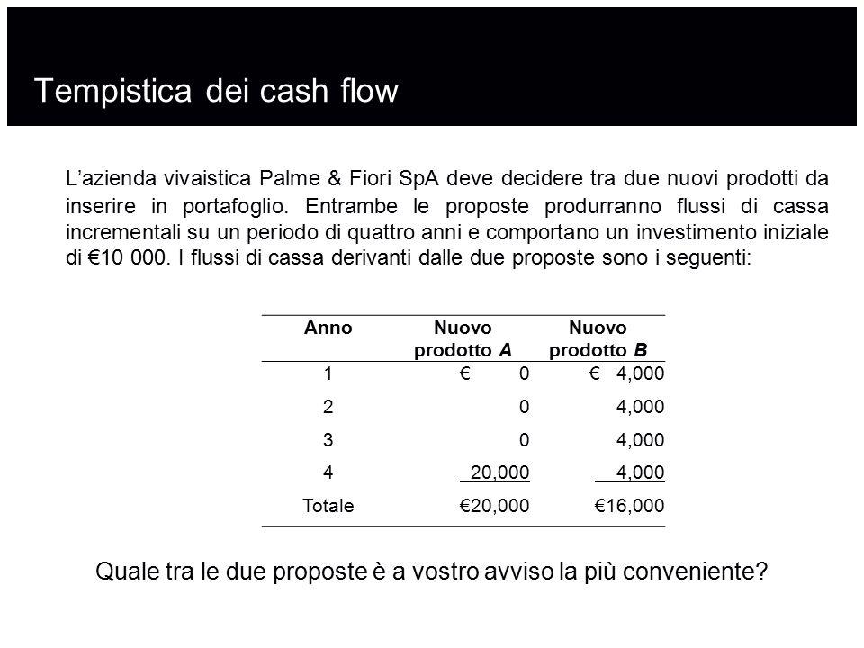 Tempistica dei cash flow L'azienda vivaistica Palme & Fiori SpA deve decidere tra due nuovi prodotti da inserire in portafoglio. Entrambe le proposte