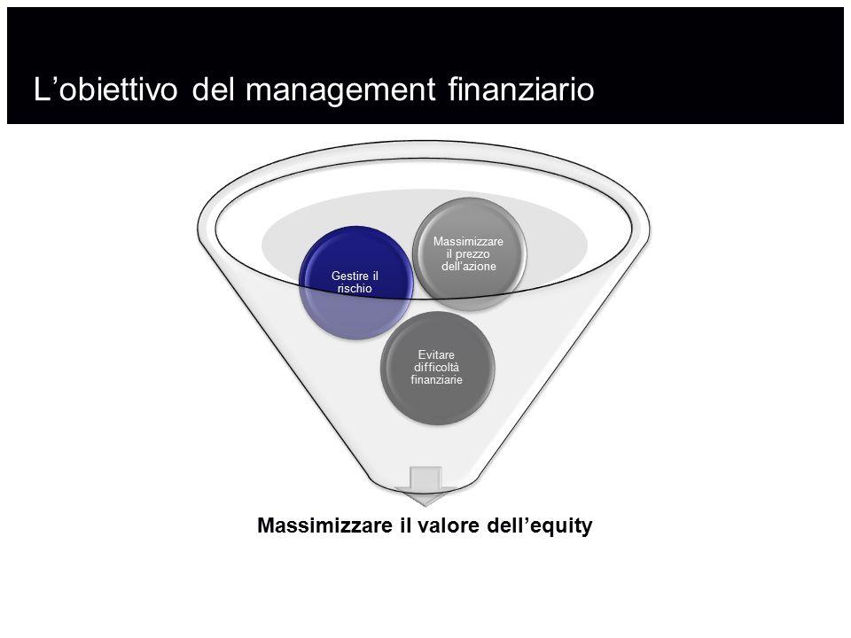 L'obiettivo del management finanziario Massimizzare il valore dell'equity Evitare difficoltà finanziarie Gestire il rischio Massimizzare il prezzo del
