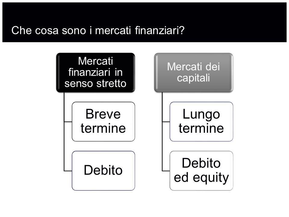 Che cosa sono i mercati finanziari? Mercati finanziari in senso stretto Breve termine Debito Mercati dei capitali Lungo termine Debito ed equity