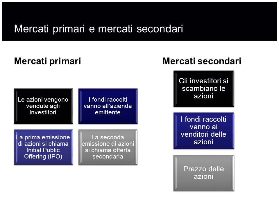 Mercati primari e mercati secondari Mercati primari Le azioni vengono vendute agli investitori I fondi raccolti vanno all'azienda emittente La prima e