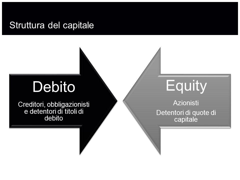 Struttura del capitale Debito Creditori, obbligazionisti e detentori di titoli di debito Equity Azionisti Detentori di quote di capitale