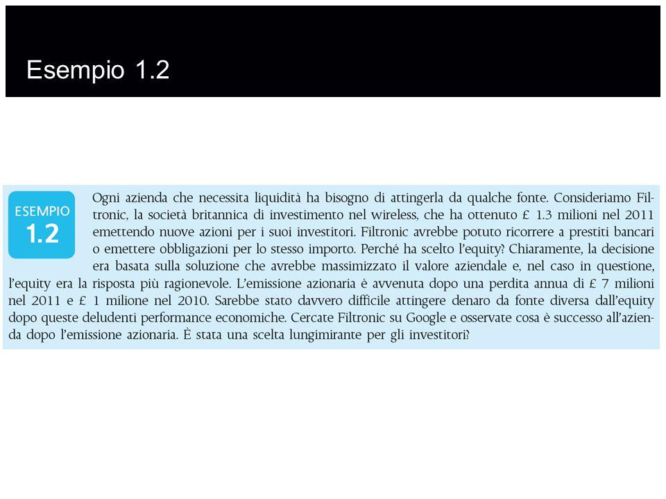 Esempio 1.2