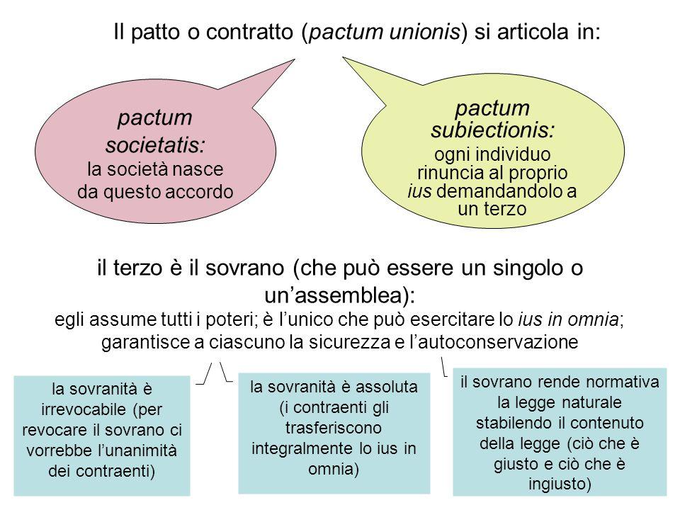 Il patto o contratto (pactum unionis) si articola in: pactum societatis: la società nasce da questo accordo pactum subiectionis: ogni individuo rinunc