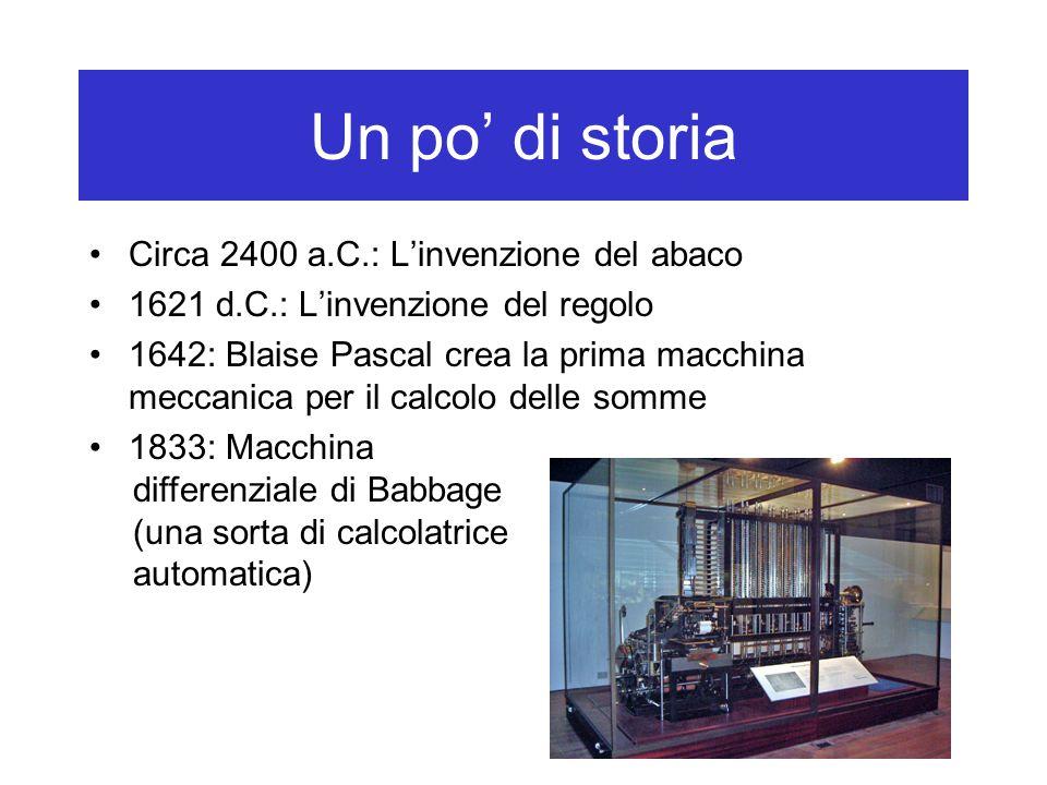 Un po' di storia Circa 2400 a.C.: L'invenzione del abaco 1621 d.C.: L'invenzione del regolo 1642: Blaise Pascal crea la prima macchina meccanica per i