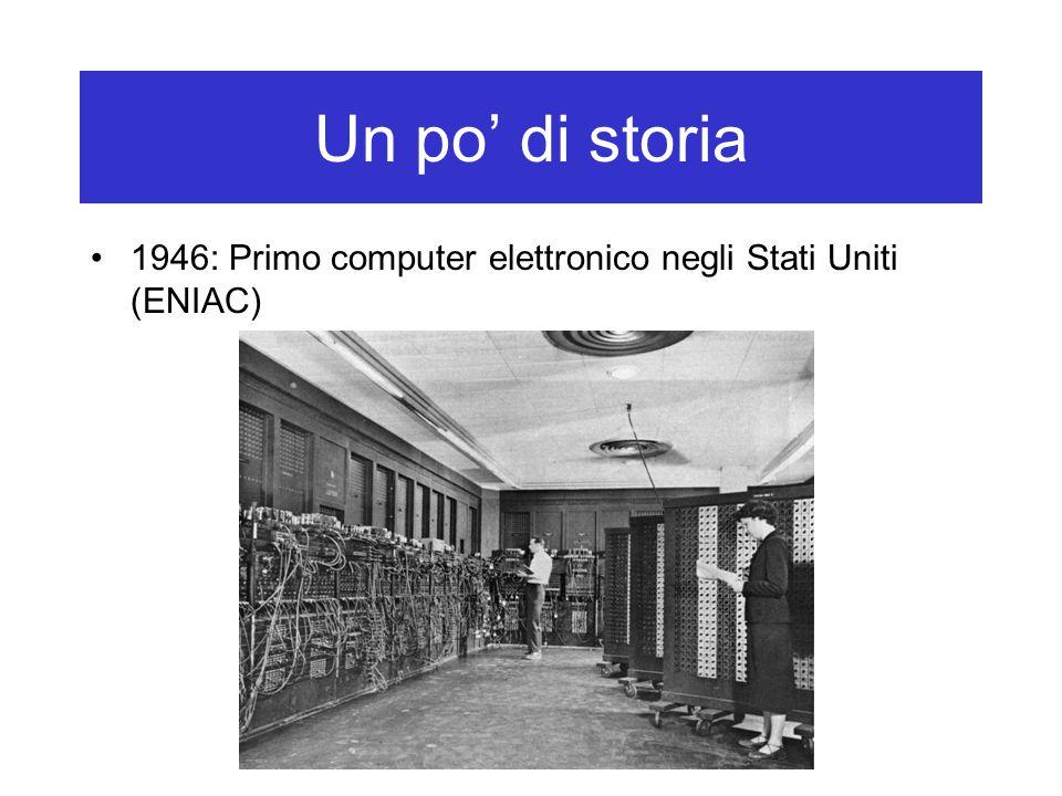 Un po' di storia 1946: Primo computer elettronico negli Stati Uniti (ENIAC)