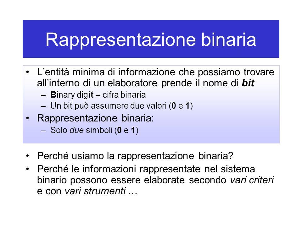 Rappresentazione binaria L'entità minima di informazione che possiamo trovare all'interno di un elaboratore prende il nome di bit –Binary digit – cifr