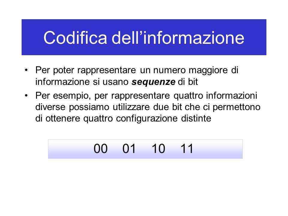 Codifica dell'informazione Per poter rappresentare un numero maggiore di informazione si usano sequenze di bit Per esempio, per rappresentare quattro