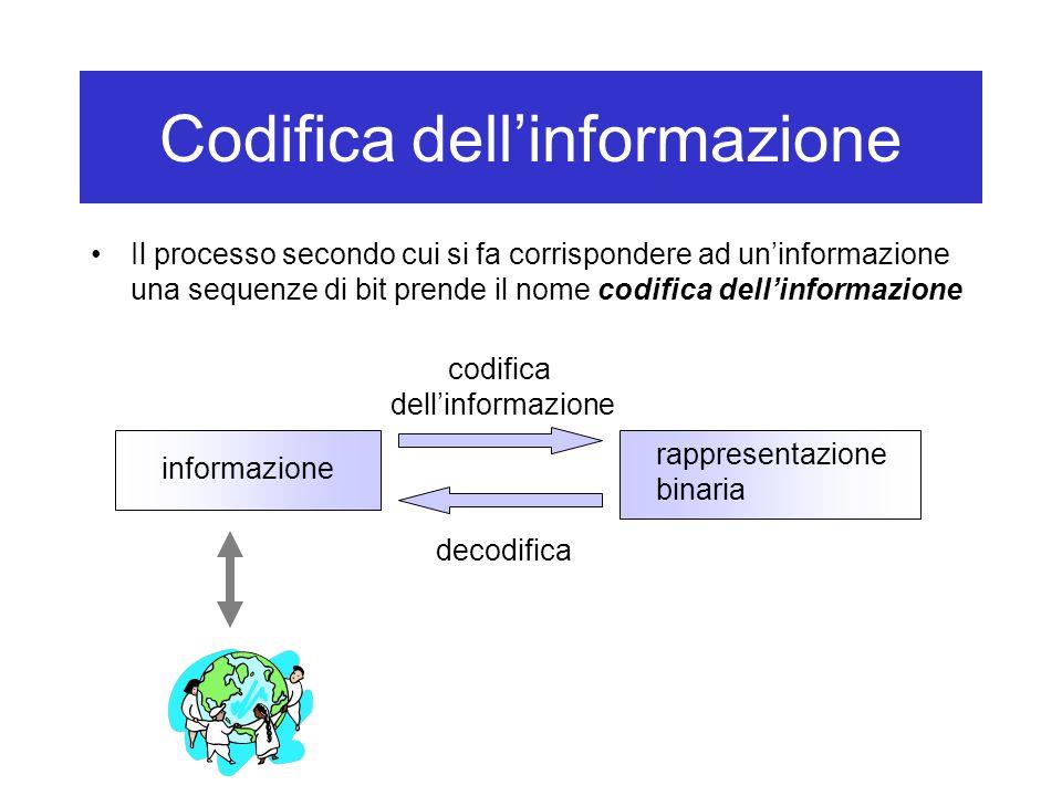 Codifica dell'informazione Il processo secondo cui si fa corrispondere ad un'informazione una sequenze di bit prende il nome codifica dell'informazion