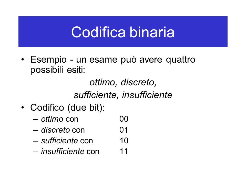 Codifica binaria Esempio - un esame può avere quattro possibili esiti: ottimo, discreto, sufficiente, insufficiente Codifico (due bit): –ottimo con00