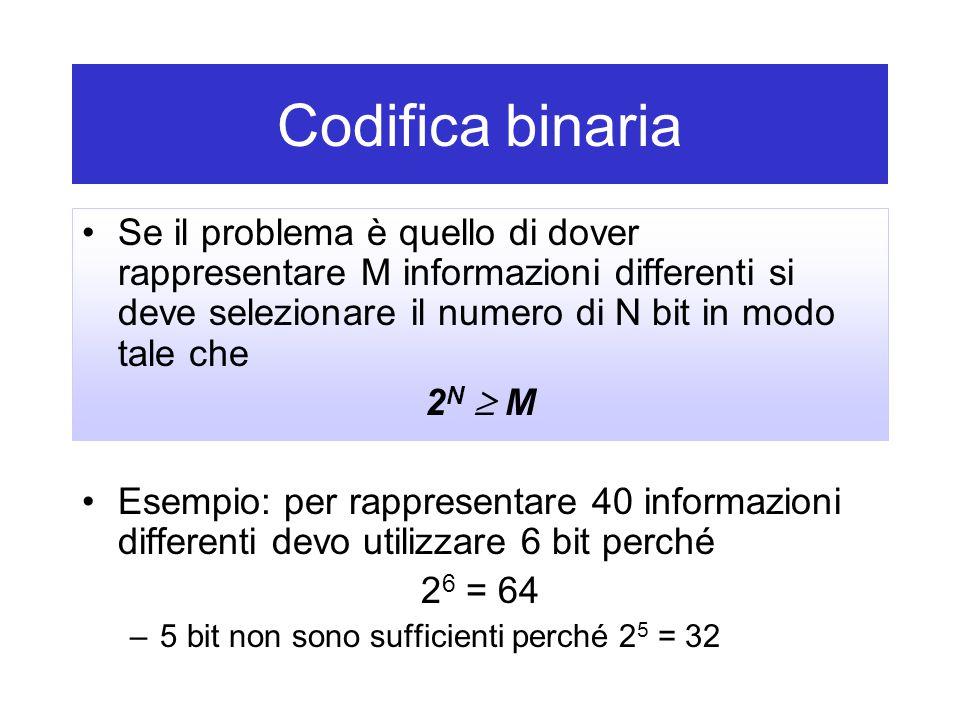 Codifica binaria Se il problema è quello di dover rappresentare M informazioni differenti si deve selezionare il numero di N bit in modo tale che 2 N