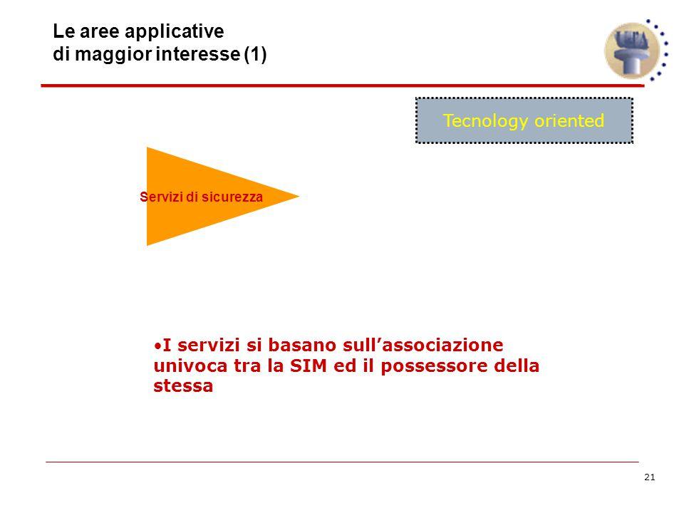 21 Le aree applicative di maggior interesse (1) Servizi di sicurezza Tecnology oriented I servizi si basano sull'associazione univoca tra la SIM ed il possessore della stessa