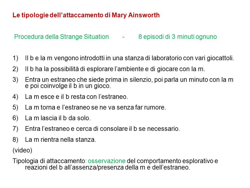 Le tipologie dell'attaccamento di Mary Ainsworth Procedura della Strange Situation - 8 episodi di 3 minuti ognuno 1)Il b e la m vengono introdotti in
