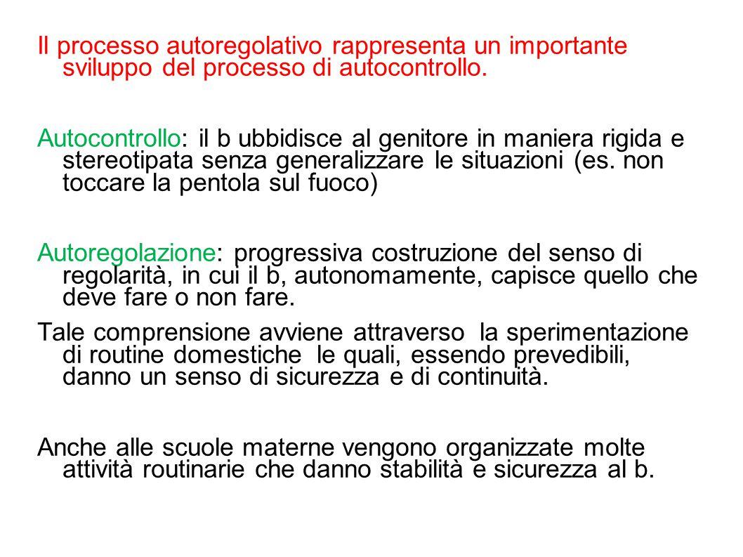 Il processo autoregolativo rappresenta un importante sviluppo del processo di autocontrollo. Autocontrollo: il b ubbidisce al genitore in maniera rigi