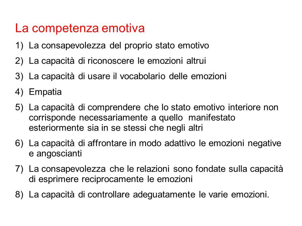 La competenza emotiva 1)La consapevolezza del proprio stato emotivo 2)La capacità di riconoscere le emozioni altrui 3)La capacità di usare il vocabola