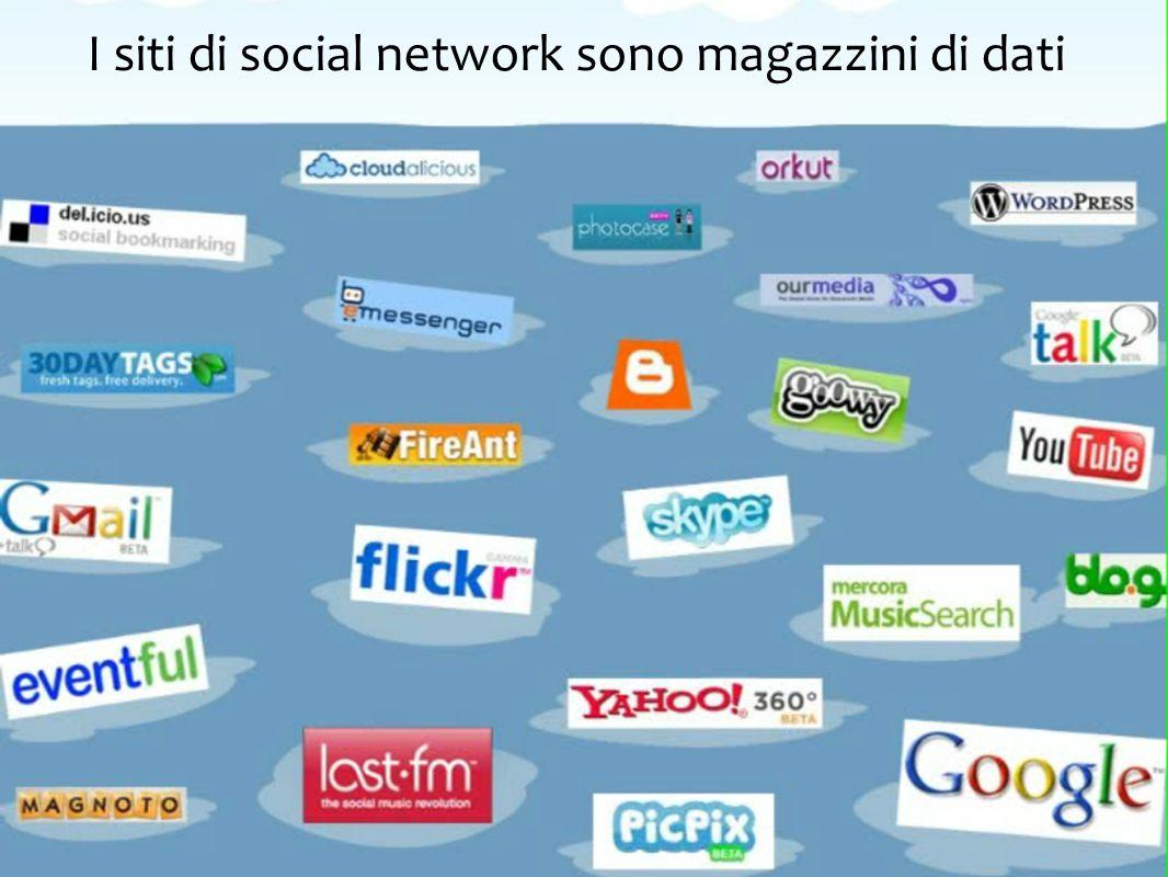 I siti di social network sono magazzini di dati