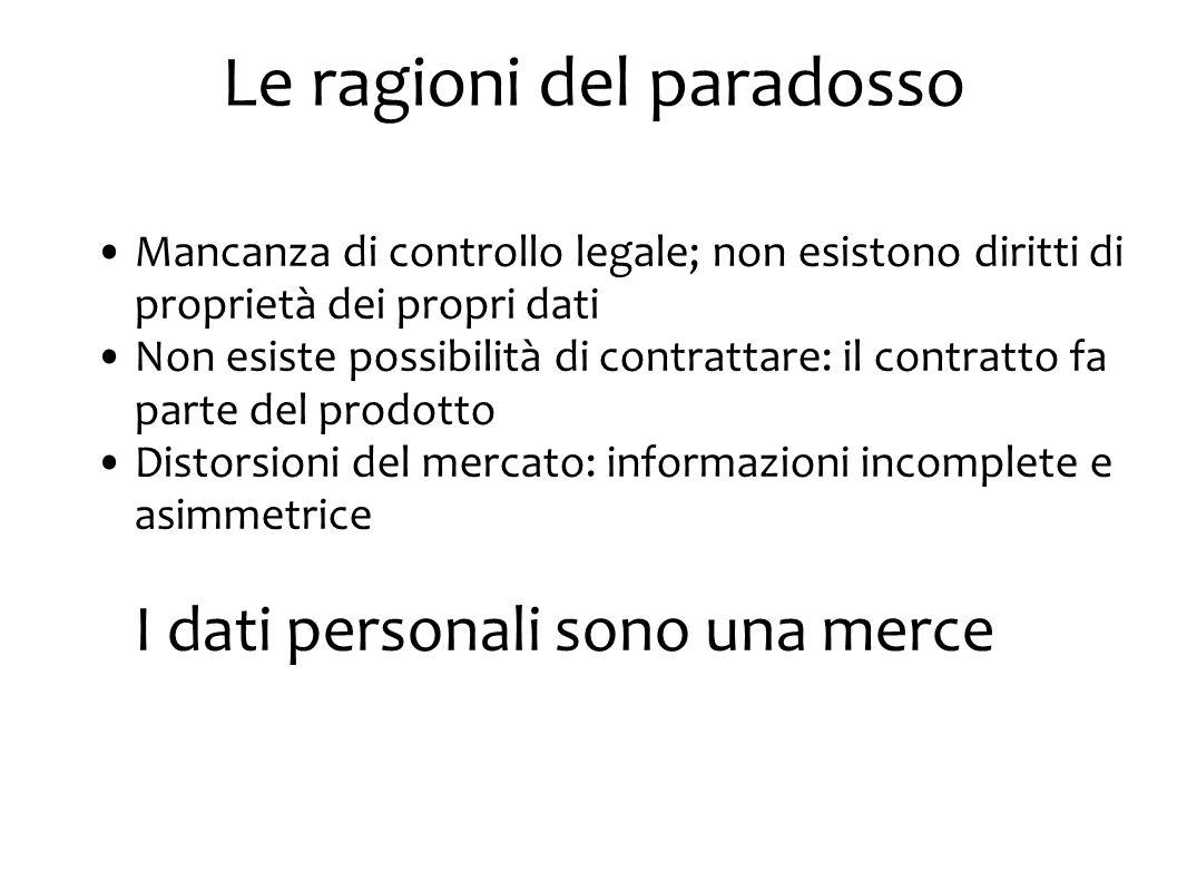 Le ragioni del paradosso Mancanza di controllo legale; non esistono diritti di proprietà dei propri dati Non esiste possibilità di contrattare: il contratto fa parte del prodotto Distorsioni del mercato: informazioni incomplete e asimmetrice I dati personali sono una merce