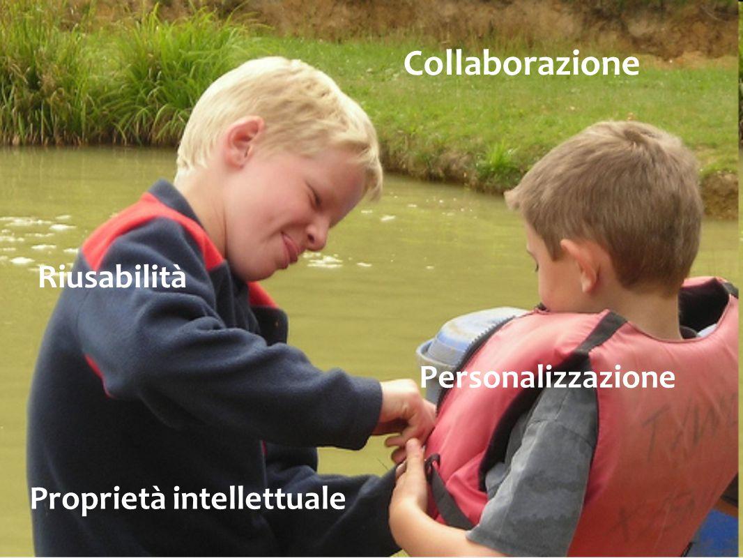 Collaborazione Riusabilità Personalizzazione Proprietà intellettuale