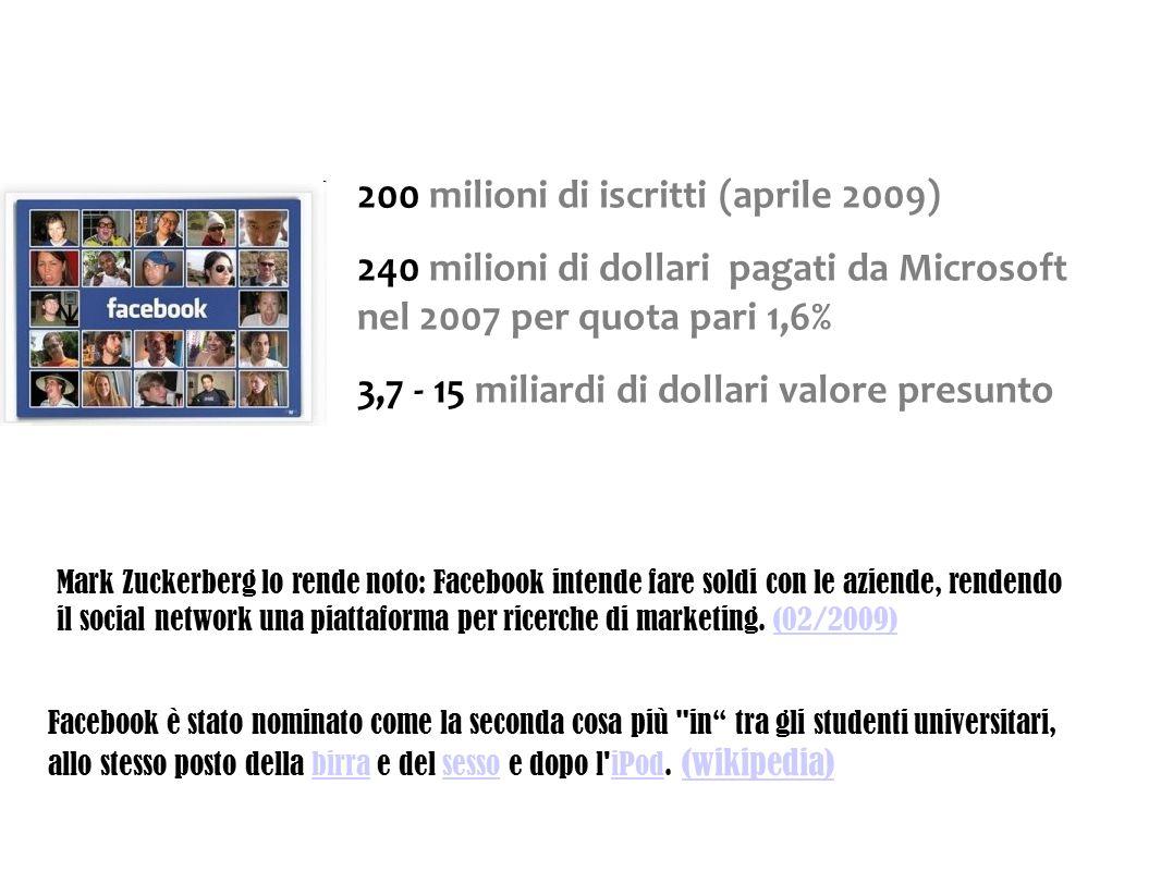 200 milioni di iscritti (aprile 2009) 240 milioni di dollari pagati da Microsoft nel 2007 per quota pari 1,6% 3,7 - 15 miliardi di dollari valore presunto Mark Zuckerberg lo rende noto: Facebook intende fare soldi con le aziende, rendendo il social network una piattaforma per ricerche di marketing.