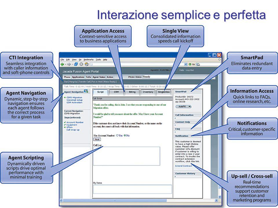 Integrazione ed Automazione Integrazione ed Automazione Interazione semplice e perfetta