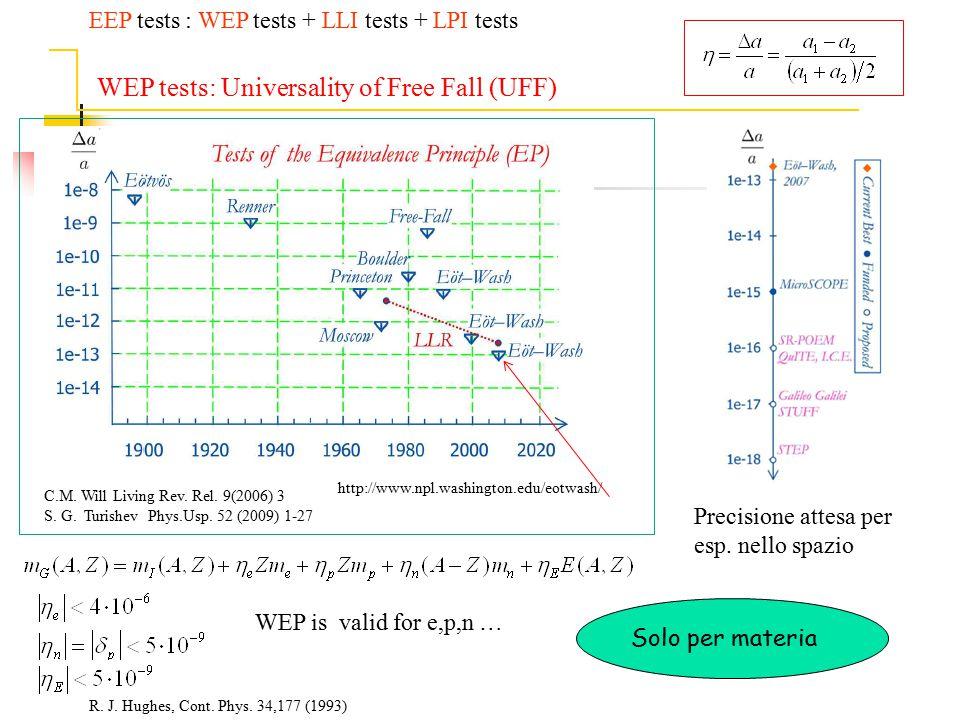 WEP tests: Universality of Free Fall (UFF) EEP tests : WEP tests + LLI tests + LPI tests C.M. Will Living Rev. Rel. 9(2006) 3 S. G. Turishev Phys.Usp.