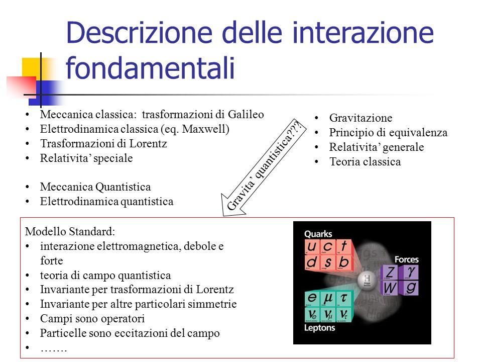 Descrizione delle interazione fondamentali Modello Standard: interazione elettromagnetica, debole e forte teoria di campo quantistica Invariante per t